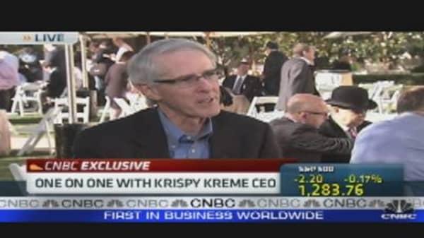 What Lies Ahead for Krispy Kreme