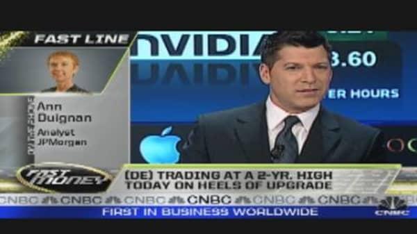 Second Derivative Trade