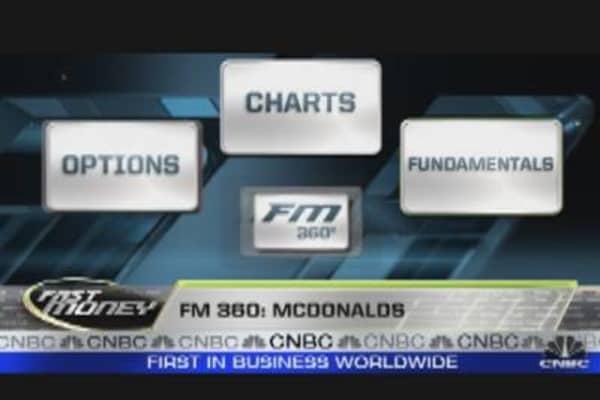 Fast Money 360: McDonald's