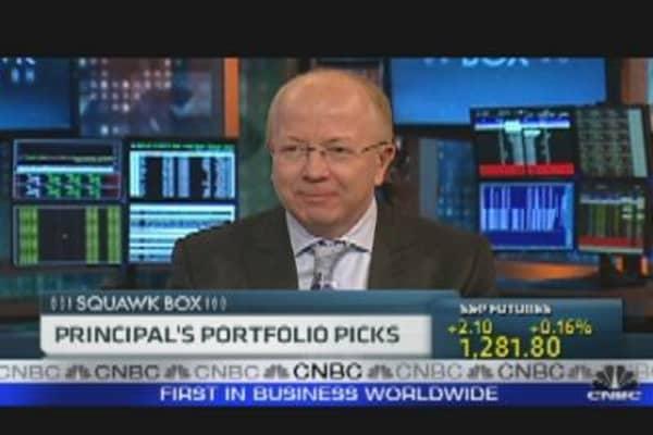 Bullish on US Equities: Market Pro