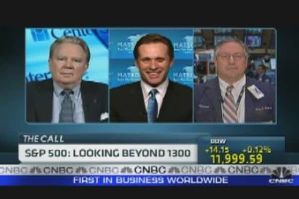 S&P 500: Where Is it Headed?