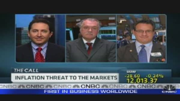 Inflation Threat to Markets