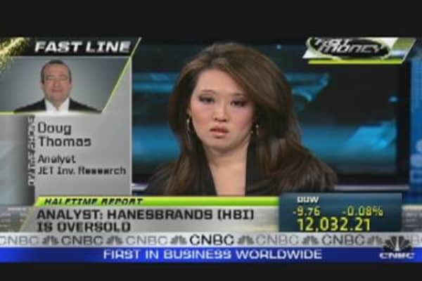 Hanesbrands Is Cotton's Whipping Boy: Analyst