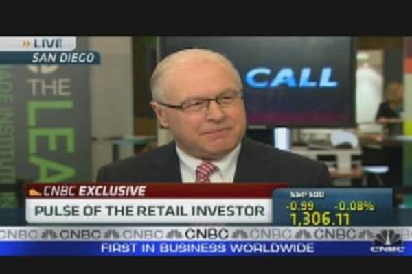 Pulse of Retail Investor