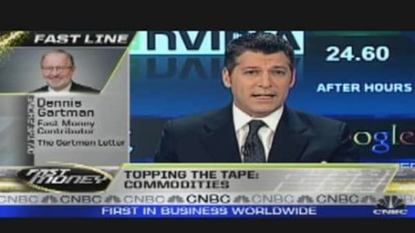 Gartman on Oil Prices