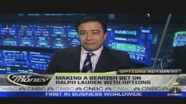 Bearish Bet on Ralph Lauren