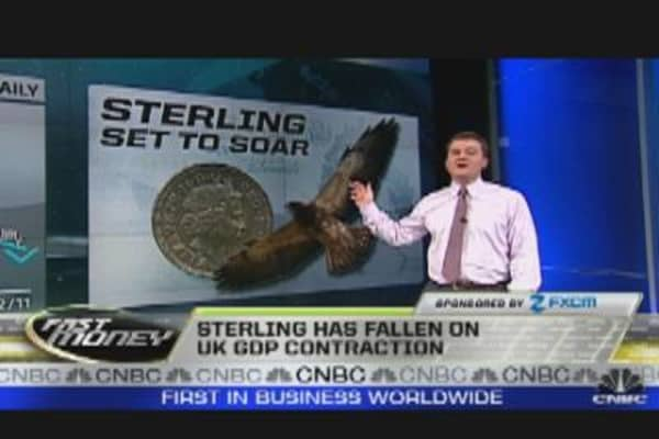 Sterling Set to Soar: Market Pro