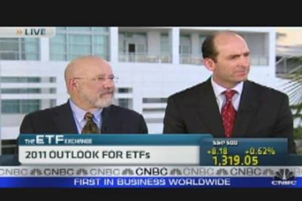 2011 Outlook for ETFs