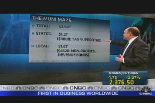 Muni Maze