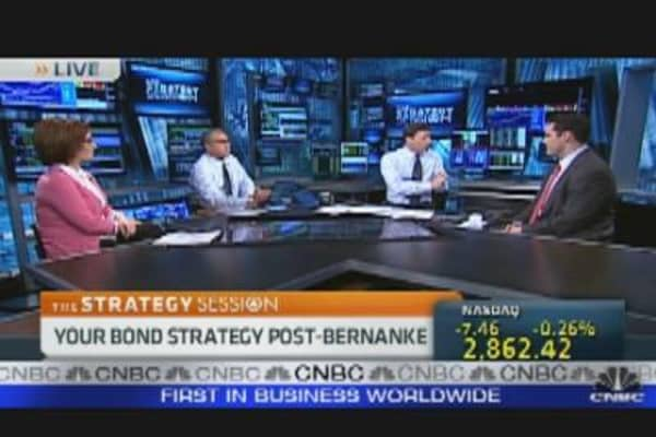Post-Bernanke Bond Strategy