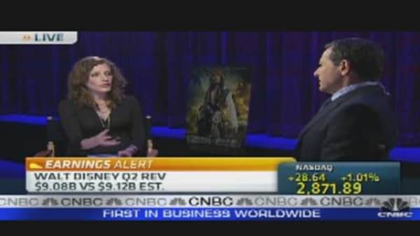 Iger on Disney's Earnings