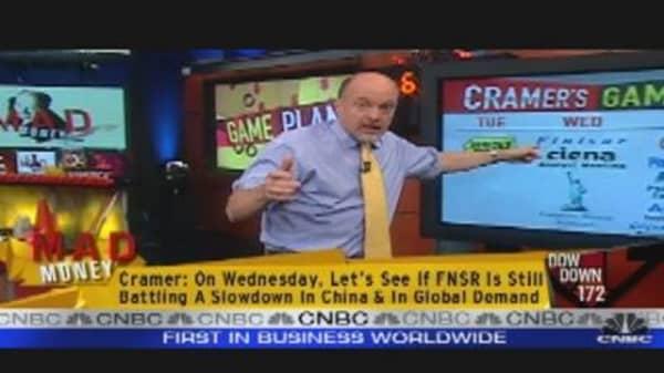 Cramer's Market Game Plan