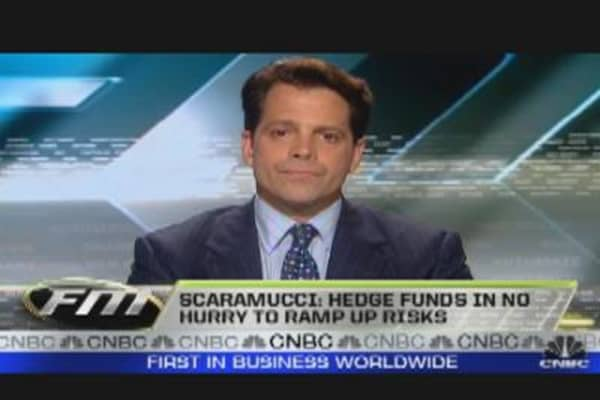 Hedge Funds Avoid Risk