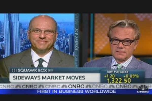 Sideways Market Moves