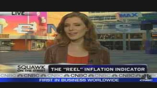 The Reel Inflation Indicator