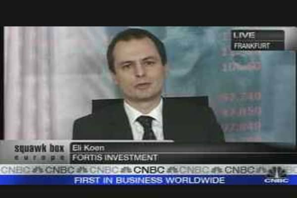 Investment Prospects in Turkey