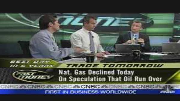 Tomorrow's Trades #3: Oil