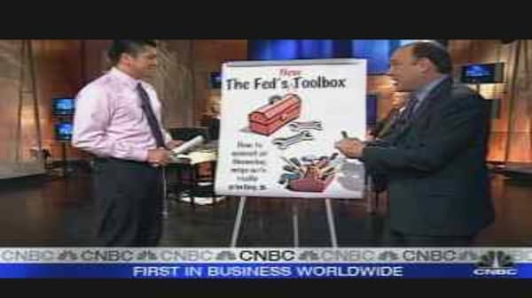 The Fed's Toolbox