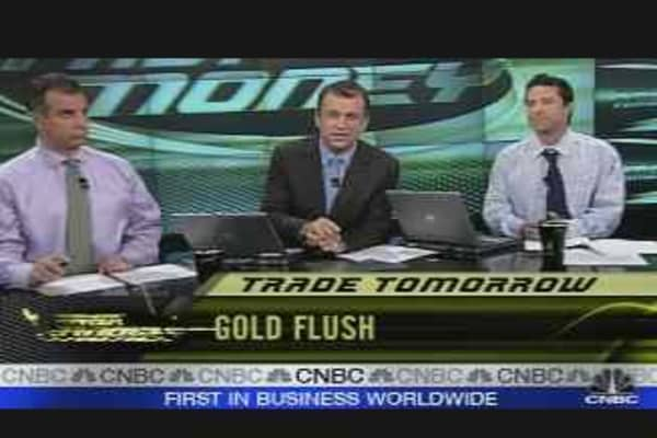 Tomorrow's Trades: Gold