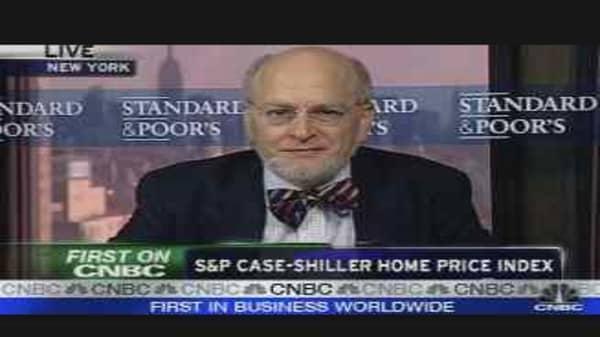 S&P Case Shiller Home Price Index