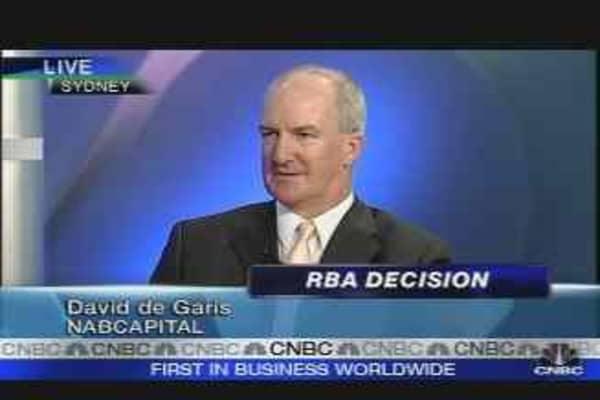 RBA Leaves Rates on Hold