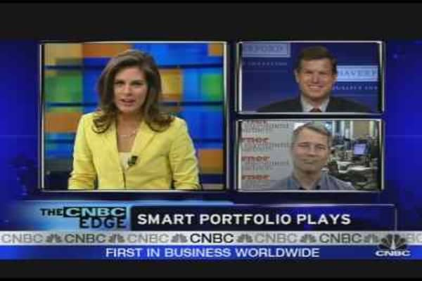 Smart Portfolio Plays