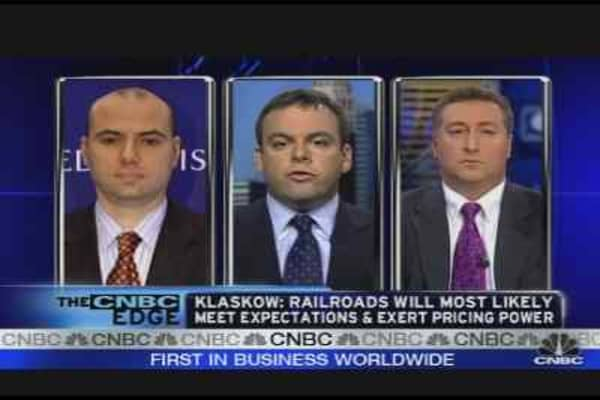 Investing in Railroad Stocks