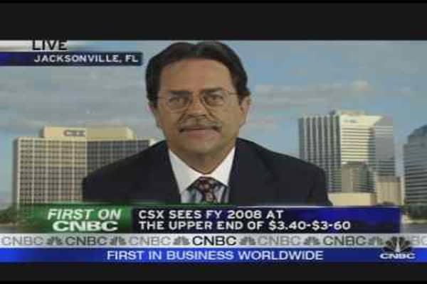 CSX Earnings & Outlook