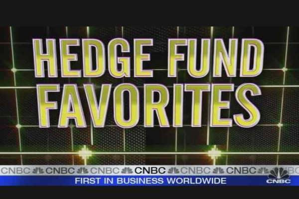Hedge Fund Favorites