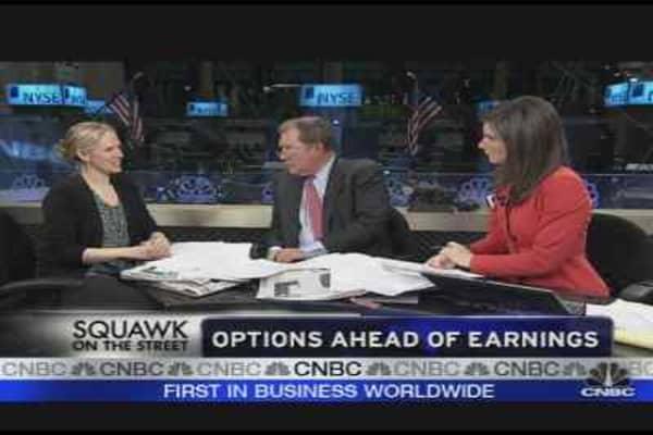 Options Ahead of Earnings