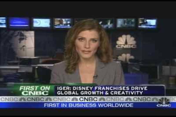 Disney Earnings & Outlook