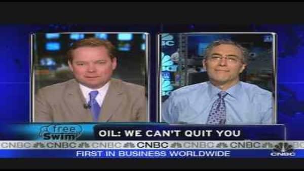 America's Oil Addiction