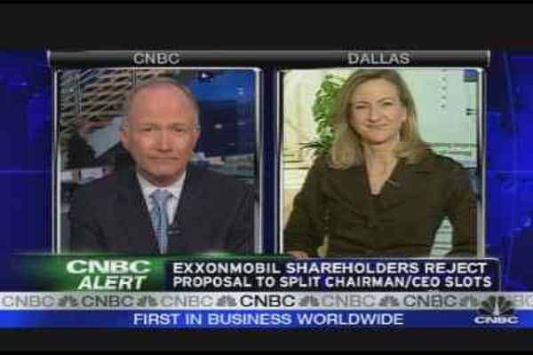 XOM Shareholders Reject Proposal