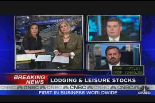Lodging Industry Stock Picks