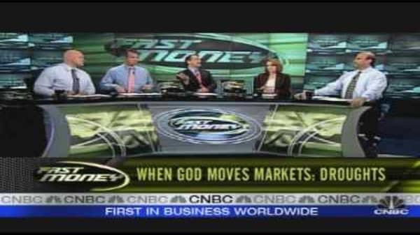 When God Moves Markets
