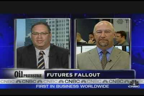 Futures Fallout