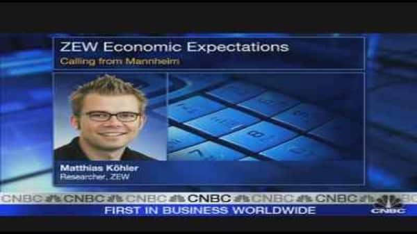 ZEW Index Slumps in June