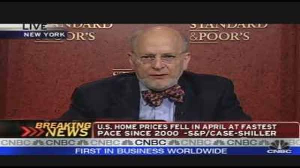 S&P/Case Shiller Home Prices