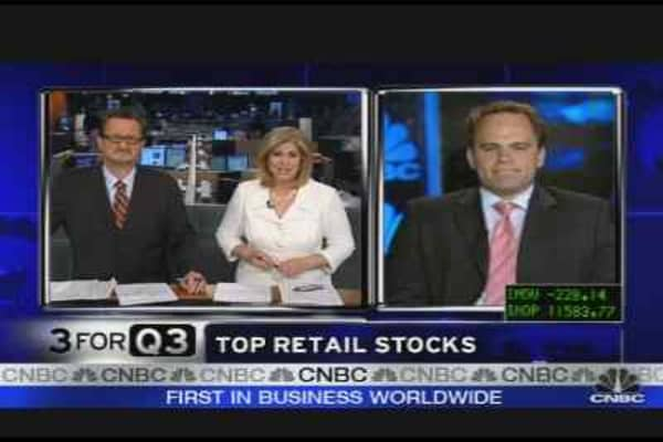 Top Retail Stocks