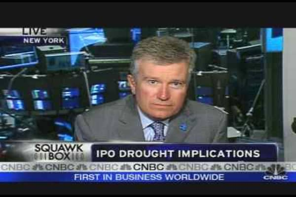 IPO Drought Implications
