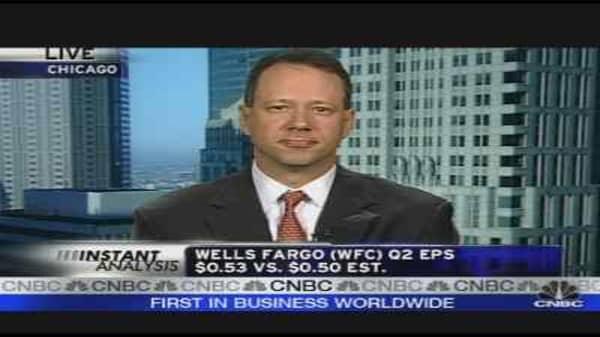 Wells Fargo Reassures the Street