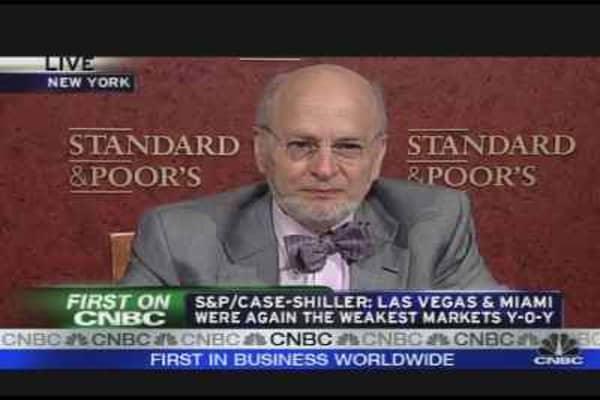 S&P/Case Shiller Index