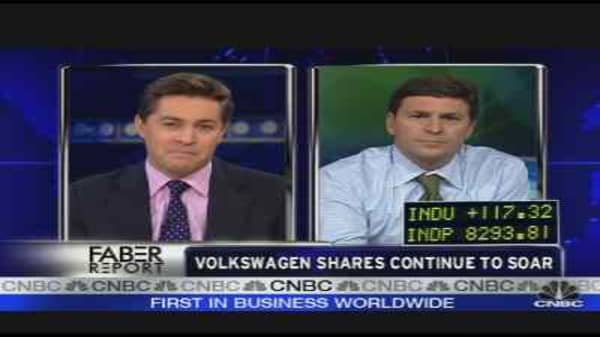 Volkswagen Shares Continue to Soar