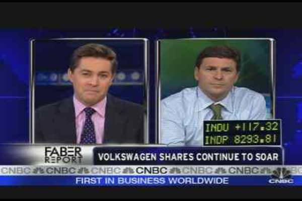 Volkswagen Shares Continue to Soar
