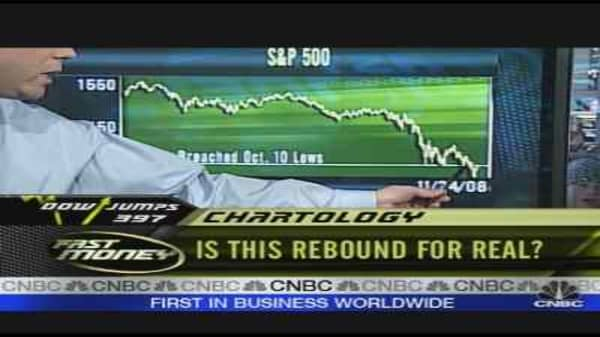 Chartology: Is Rebound Real?