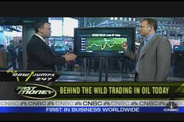 Behind Wild Trading in Oil