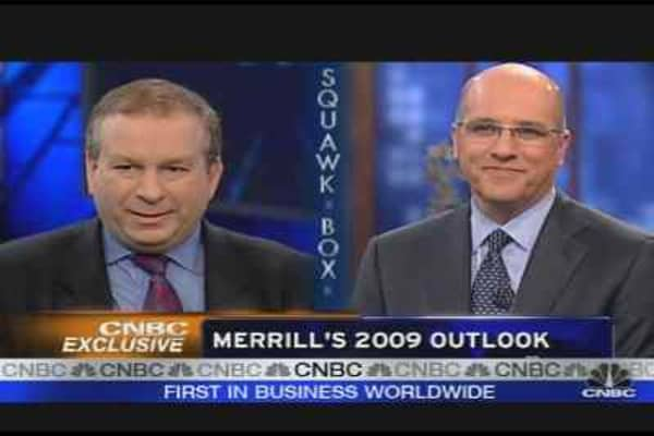 Outlook for 2009