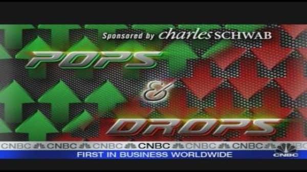 Stock Pops & Drop