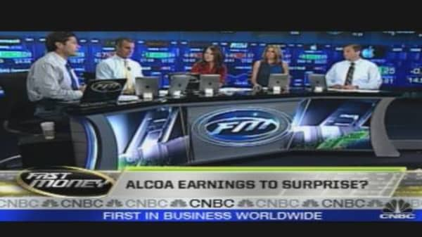 Take Your Position: Alcoa