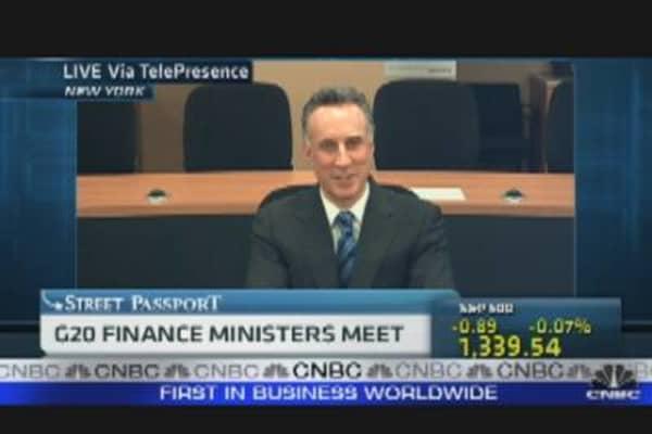 G20 Finance Ministers Meet